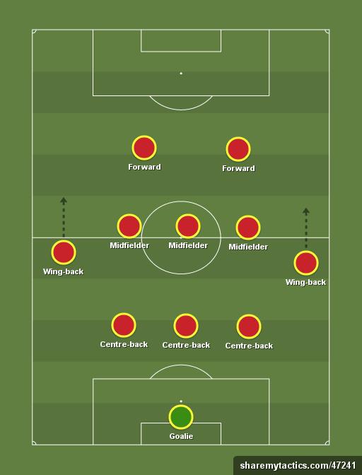 3-5-2-formation-tactics